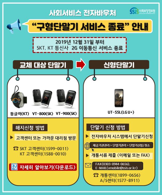 사회서비스전자바우처 구형단말기 서비스 종료 안내 2019년 12월 31일부터 SKT, KT 통신사 2G 이동통신 서비스 종료, 교체 대상 단말기는 동글이(KT), VT-800(SK), VT-900(SK)입니다. 해지신청 방법은 가까운 대리점 방문하시거나, SKT고객센터(전화번호1566-0011), KT고객센터(전화번호1588-0010) 문의하시기바랍니다. 신형 단말기는 UT-55L(LGU+)이고 단말기 신청 방법은 전자바우처시스템에서 제공기관관리 />단말기관리>단말기신청취소 메뉴에서 하시기 바랍니다. 개통서류 제출은 이메일 또는 FAX로 해주세요. FAX번호 0303-0944-0656, 이메일 vmobile@ssis.or.kr입니다. 개통센터(전화번호 1899-0656), A/S센터(전화번호1577-8911)입니다.