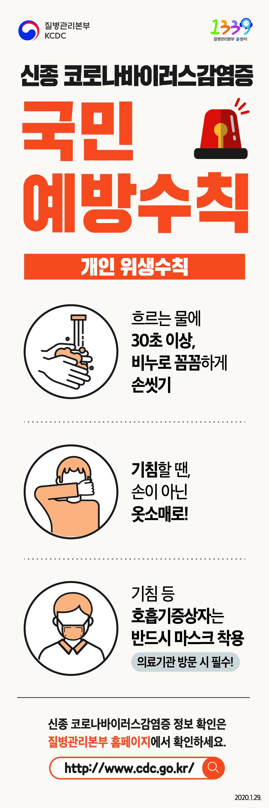 질병관리본부KCDC 질병관리본부 콜센터 1339, 신종 코로나바이러스감염증 국민예방수칙 개인위생수칙, 흐르는 물에 30초 이상, 비누로 꼼꼼하게 손씻기, 기침할 땐, 손이 아닌 옷소매로!, 기침 등 호흡기증상자는 반드시 마스크 착용 (의료기관 방문 시 필수!) 신종 코로나바이러스감염증 정보 확인은 질병관리본부 홈페이지에서 확인하세요. http://www.cdc.go.kr/ 2020년 1월 29일
